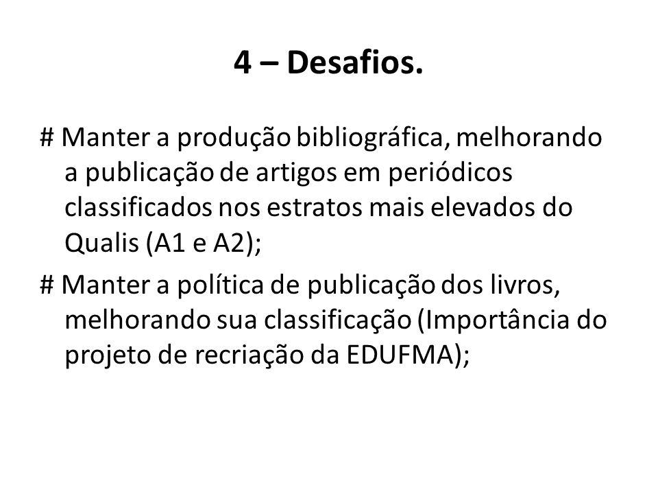 4 – Desafios. # Manter a produção bibliográfica, melhorando a publicação de artigos em periódicos classificados nos estratos mais elevados do Qualis (