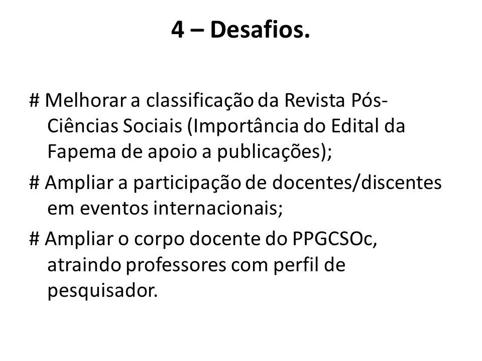 4 – Desafios. # Melhorar a classificação da Revista Pós- Ciências Sociais (Importância do Edital da Fapema de apoio a publicações); # Ampliar a partic