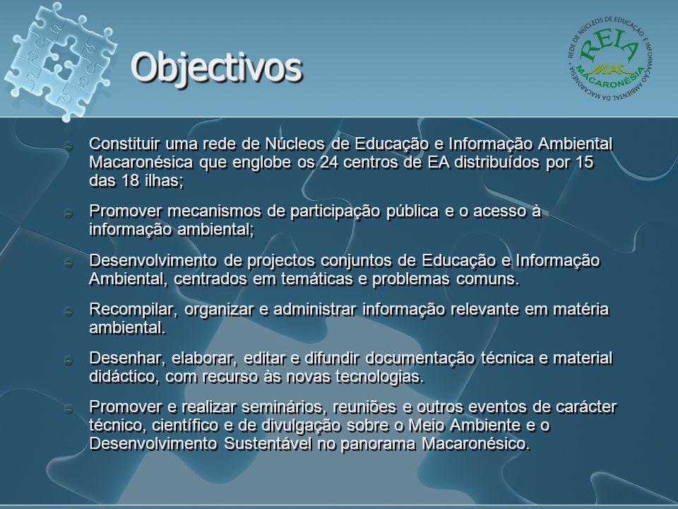 ObjectivosObjectivos Constituir uma rede de Núcleos de Educação e Informação Ambiental Macaronésica que englobe os 24 centros de EA distribuídos por 1