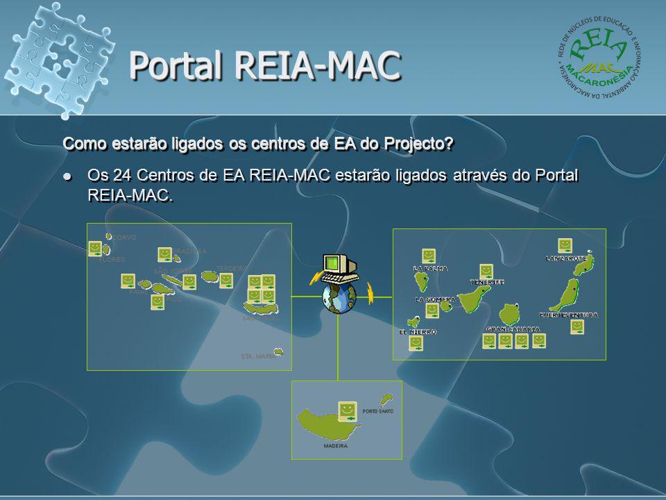 Portal REIA-MAC Como estarão ligados os centros de EA do Projecto?  Os 24 Centros de EA REIA-MAC estarão ligados através do Portal REIA-MAC. Como est