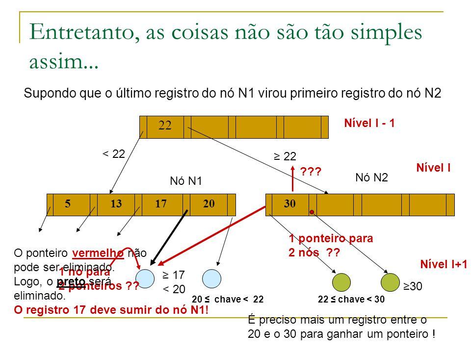Entretanto, as coisas não são tão simples assim... Supondo que o último registro do nó N1 virou primeiro registro do nó N2 13 17 551330 22 1720 Nó N1