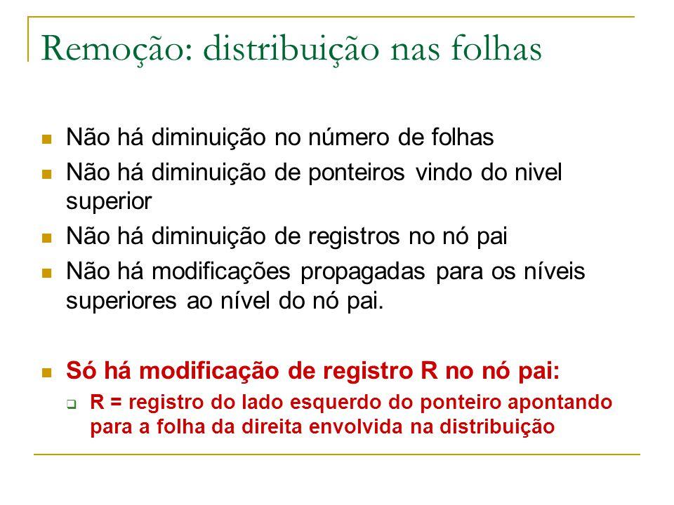 Remoção: distribuição nas folhas  Não há diminuição no número de folhas  Não há diminuição de ponteiros vindo do nivel superior  Não há diminuição