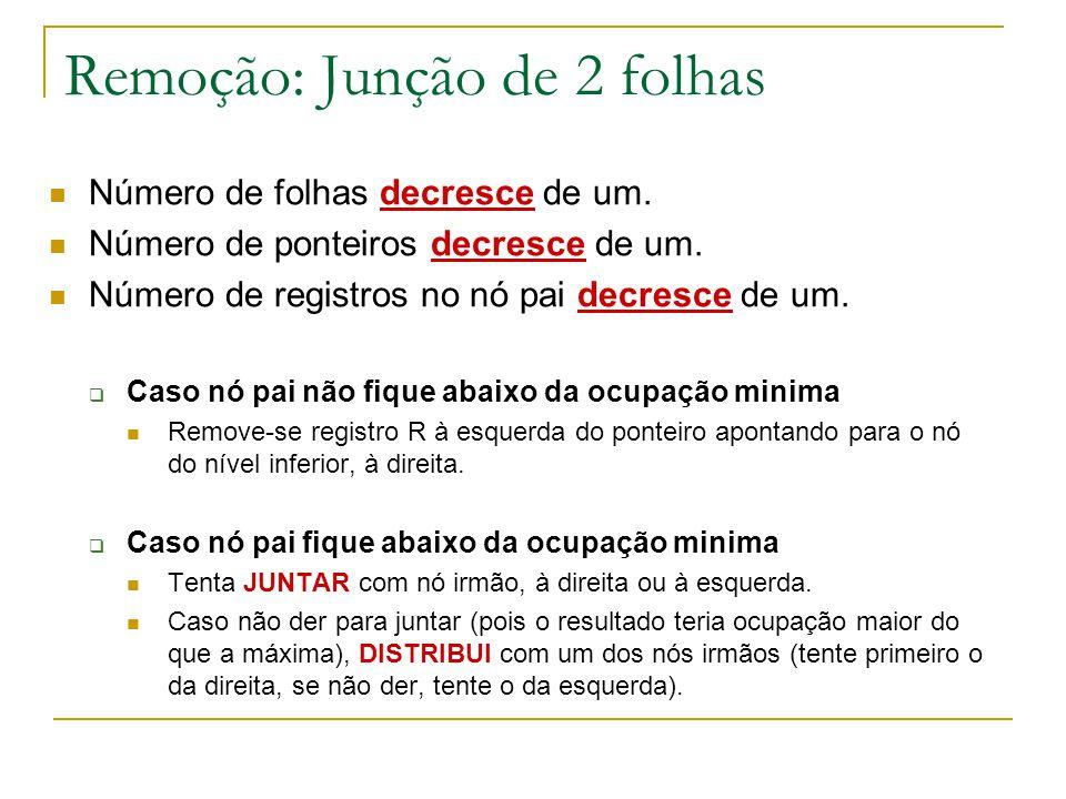 Remoção: Junção de 2 folhas  Número de folhas decresce de um.  Número de ponteiros decresce de um.  Número de registros no nó pai decresce de um. 