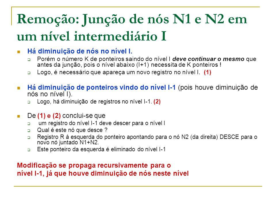 Remoção: Junção de nós N1 e N2 em um nível intermediário I  Há diminuição de nós no nível I.  Porém o número K de ponteiros saindo do nível I deve c