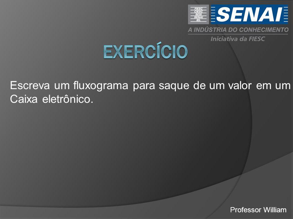 Professor William Escreva um fluxograma para saque de um valor em um Caixa eletrônico.
