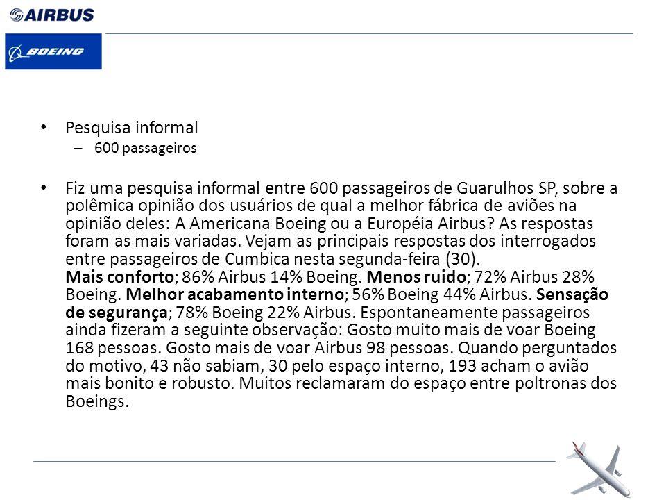 • Pesquisa informal – 600 passageiros • Fiz uma pesquisa informal entre 600 passageiros de Guarulhos SP, sobre a polêmica opinião dos usuários de qual