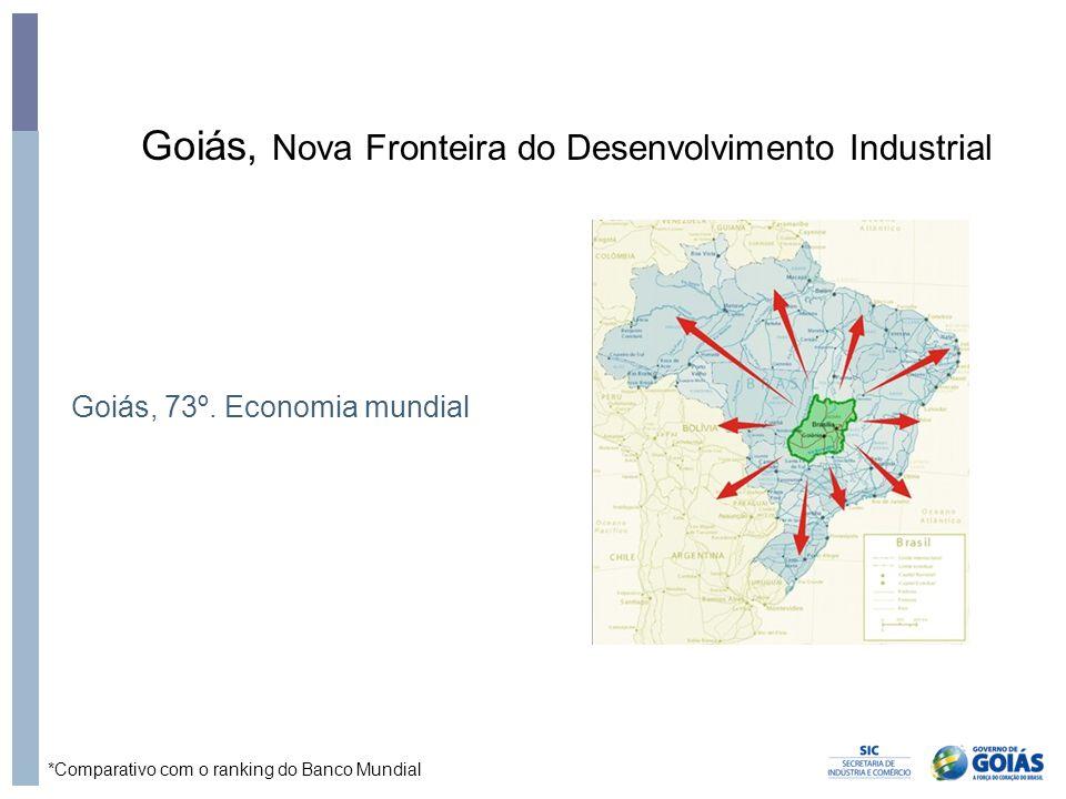 *Comparativo com o ranking do Banco Mundial Goiás, Nova Fronteira do Desenvolvimento Industrial Goiás, 73º.