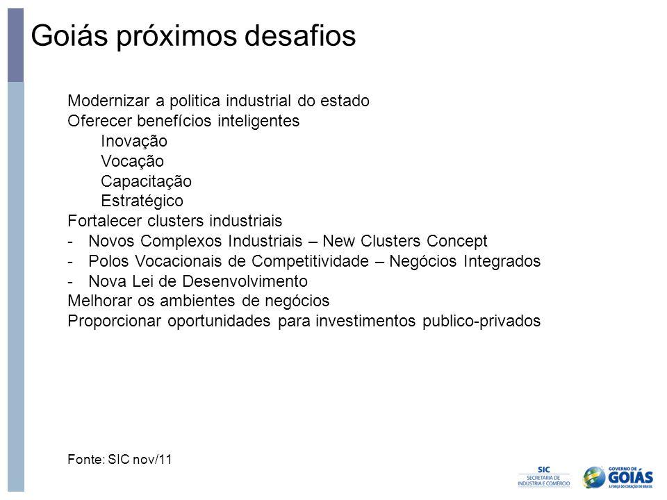 Goiás próximos desafios Fonte: SIC nov/11 Modernizar a politica industrial do estado Oferecer benefícios inteligentes Inovação Vocação Capacitação Est