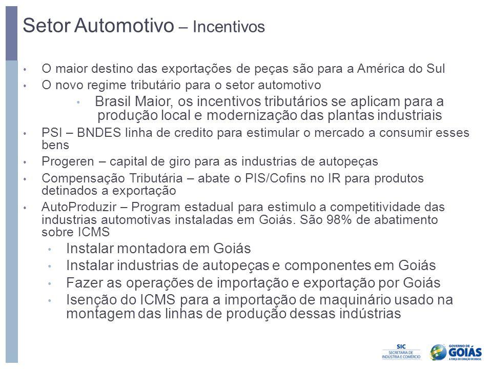 Setor Automotivo – Incentivos • O maior destino das exportações de peças são para a América do Sul • O novo regime tributário para o setor automotivo