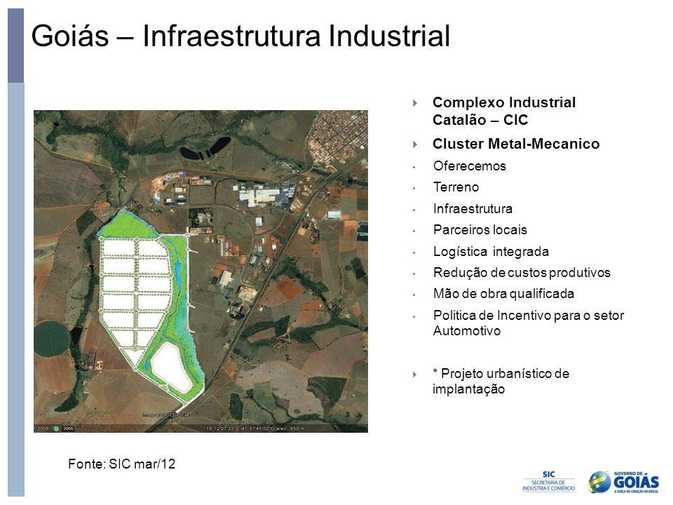 Goiás – Infraestrutura Industrial Fonte: SIC mar/12  Complexo Industrial Catalão – CIC  Cluster Metal-Mecanico • Oferecemos • Terreno • Infraestrutura • Parceiros locais • Logística integrada • Redução de custos produtivos • Mão de obra qualificada • Politica de Incentivo para o setor Automotivo  * Projeto urbanístico de implantação