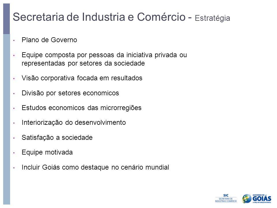 Secretaria de Industria e Comércio - Estratégia • Plano de Governo • Equipe composta por pessoas da iniciativa privada ou representadas por setores da