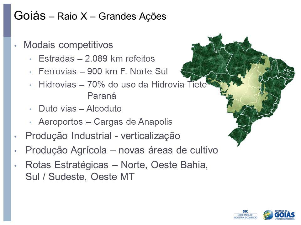 Goiás – Raio X – Grandes Ações • Modais competitivos • Estradas – 2.089 km refeitos • Ferrovias – 900 km F. Norte Sul • Hidrovias – 70% do uso da Hidr