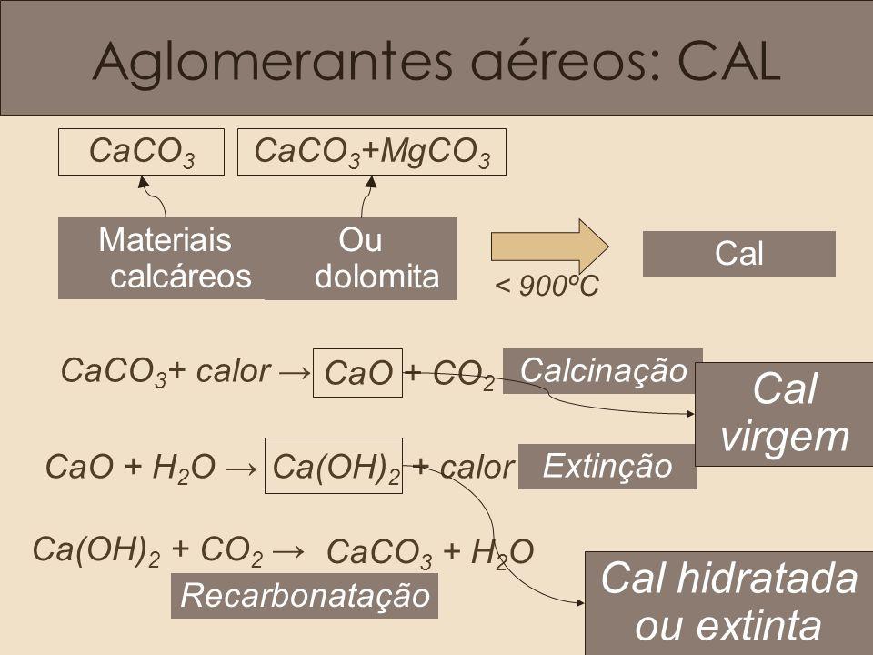 Aglomerantes aéreos: CAL Materiais calcáreos Ou dolomita CaCO 3 CaCO 3 +MgCO 3 < 900ºC Cal CaCO 3 + calor → CaO + H 2 O → Ca(OH) 2 + CO 2 → Calcinação Extinção Recarbonatação CaO + CO 2 CaCO 3 + H 2 O Ca(OH) 2 + calor Cal virgem Cal hidratada ou extinta