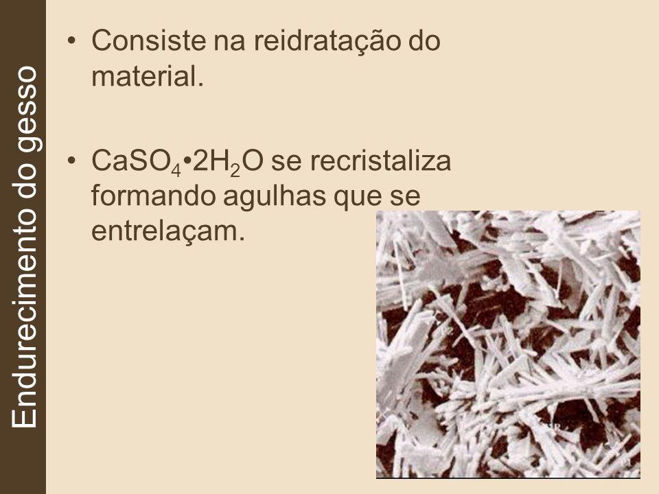 Endurecimento do gesso •Consiste na reidratação do material.