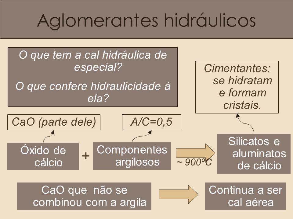 Aglomerantes hidráulicos O que tem a cal hidráulica de especial.
