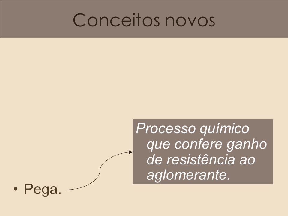 Conceitos novos •Pega. Processo químico que confere ganho de resistência ao aglomerante.