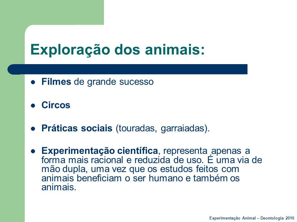 Exploração dos animais:  Filmes de grande sucesso  Circos  Práticas sociais (touradas, garraiadas).  Experimentação científica, representa apenas