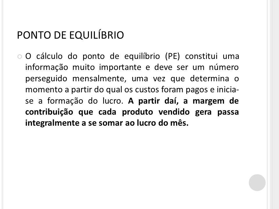 PONTO DE EQUILÍBRIO Portanto, o ponto de equilíbrio (PE) é dado por: PE = C USTOS F IXOS.