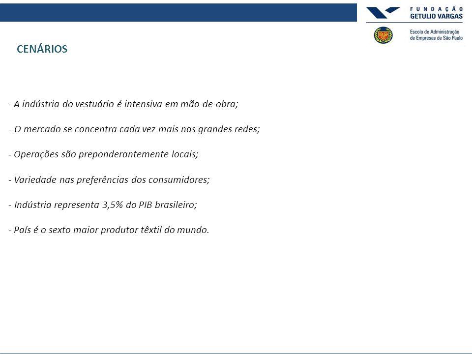 O Grupo Inditex Quantidade de Lojas: Resultado Financeiro/Operacional: 36 lojas Zara no Brasil
