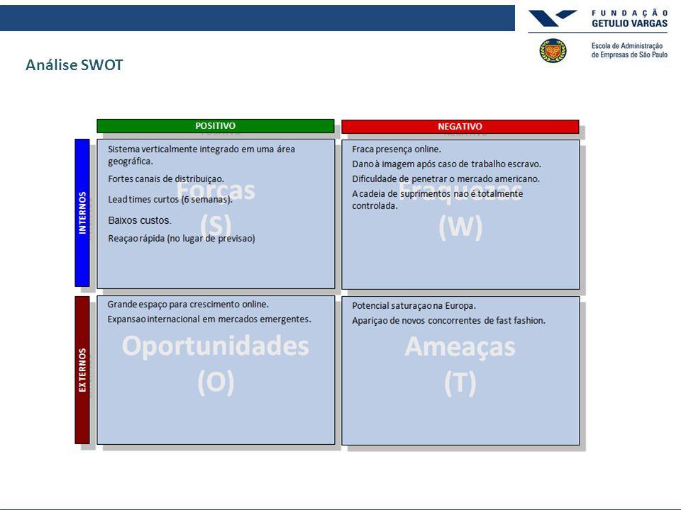 Estratégias e Ações Propostas Gestão de Pessoas – Acompanhamento dos fornecedores, realizando auditorias e contratos de prestação de serviços.
