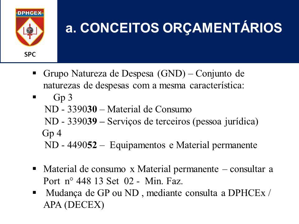 SPC a. CONCEITOS ORÇAMENTÁRIOS  Grupo Natureza de Despesa (GND) – Conjunto de naturezas de despesas com a mesma característica:  Gp 3 ND - 339030 –