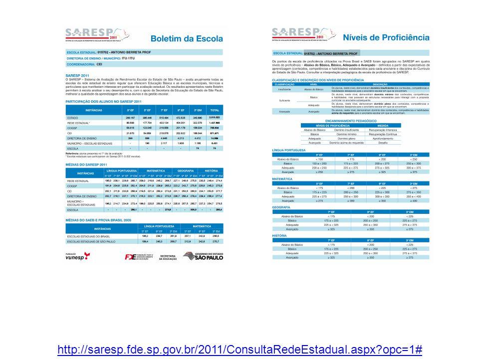 http://saresp.fde.sp.gov.br/2011/ConsultaRedeEstadual.aspx?opc=1#