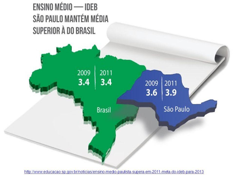 http://www.educacao.sp.gov.br/noticias/ensino-medio-paulista-supera-em-2011-meta-do-ideb-para-2013