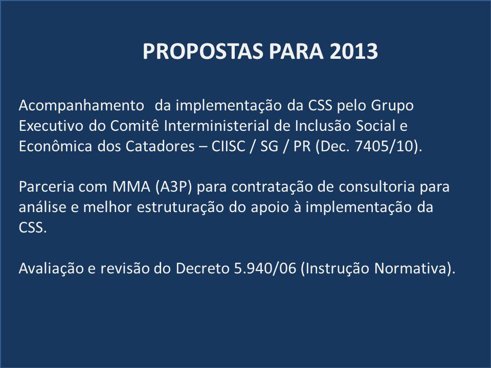Acompanhamento da implementação da CSS pelo Grupo Executivo do Comitê Interministerial de Inclusão Social e Econômica dos Catadores – CIISC / SG / PR (Dec.