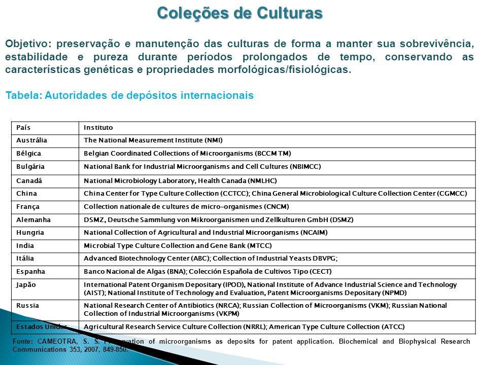 Coleções de Culturas Objetivo: preservação e manutenção das culturas de forma a manter sua sobrevivência, estabilidade e pureza durante períodos prolo