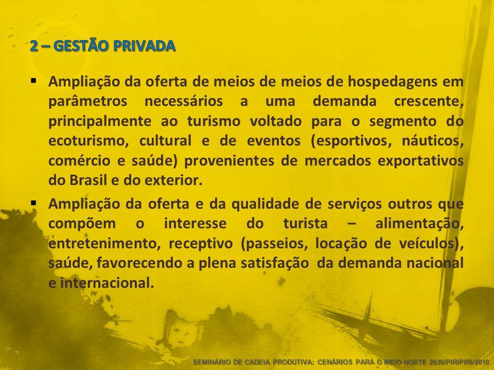  Ampliação da oferta de meios de meios de hospedagens em parâmetros necessários a uma demanda crescente, principalmente ao turismo voltado para o segmento do ecoturismo, cultural e de eventos (esportivos, náuticos, comércio e saúde) provenientes de mercados exportativos do Brasil e do exterior.