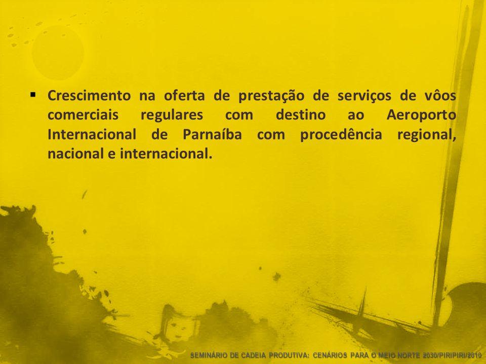  Crescimento na oferta de prestação de serviços de vôos comerciais regulares com destino ao Aeroporto Internacional de Parnaíba com procedência regional, nacional e internacional.