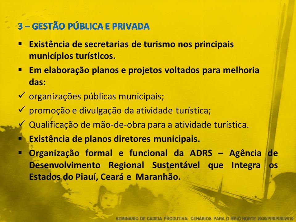  Existência de secretarias de turismo nos principais municípios turísticos.