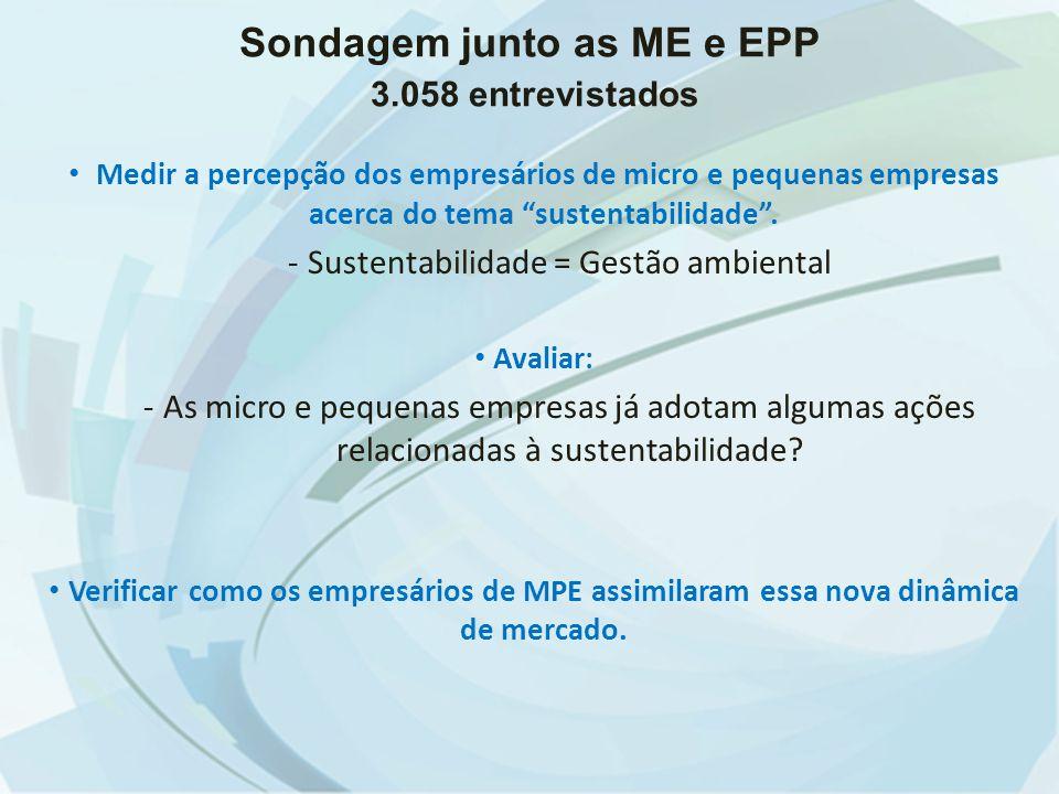 """Sondagem junto as ME e EPP 3.058 entrevistados • Medir a percepção dos empresários de micro e pequenas empresas acerca do tema """"sustentabilidade"""". -Su"""