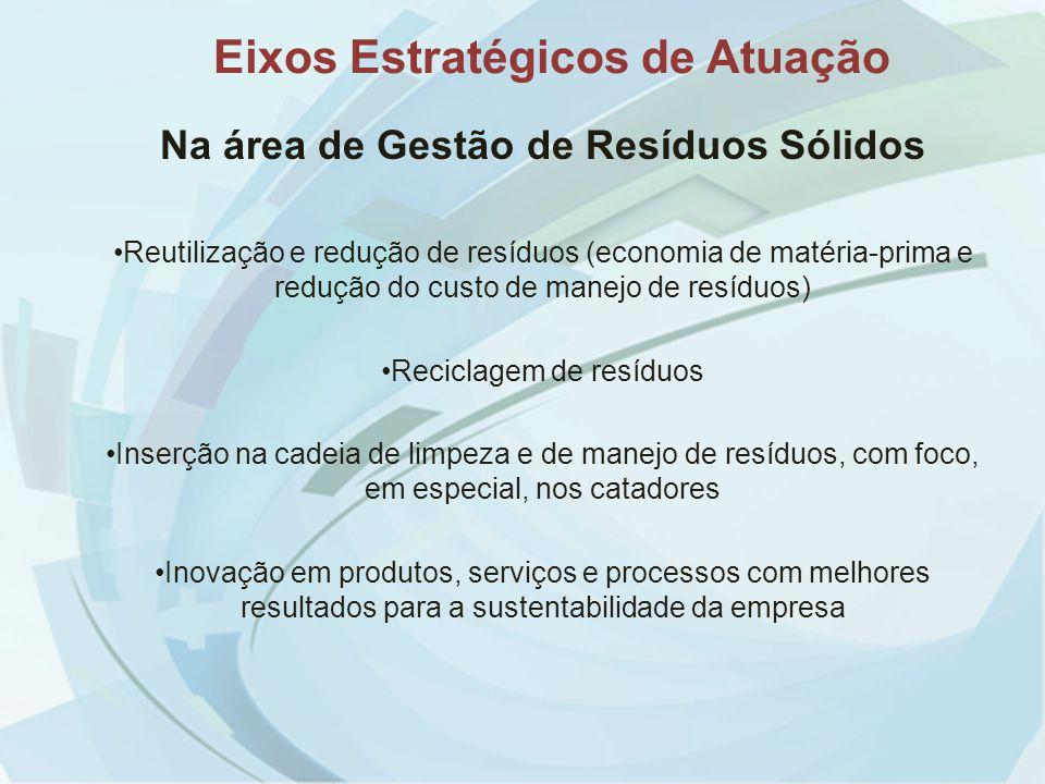 Eixos Estratégicos de Atuação Na área de Gestão de Resíduos Sólidos •Reutilização e redução de resíduos (economia de matéria-prima e redução do custo