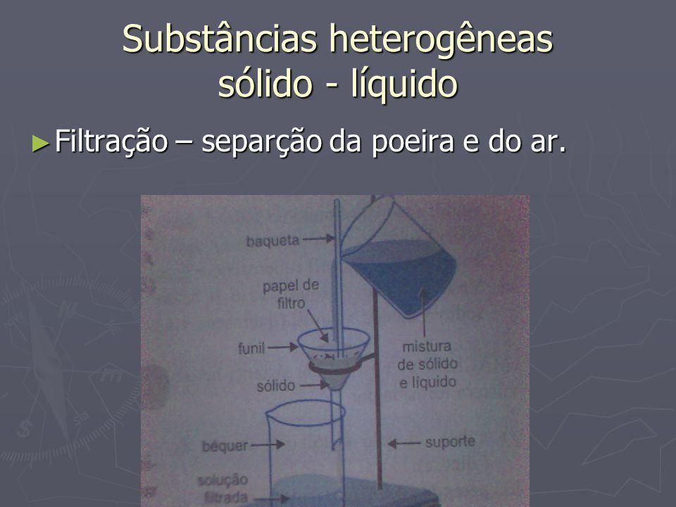 Substâncias heterogêneas sólido - líquido ► Filtração – separção da poeira e do ar.