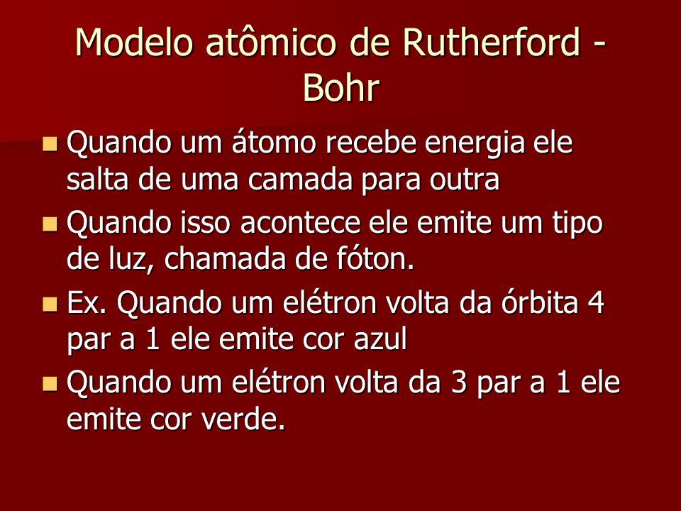 Modelo atômico de Rutherford - Bohr  Quando um átomo recebe energia ele salta de uma camada para outra  Quando isso acontece ele emite um tipo de lu
