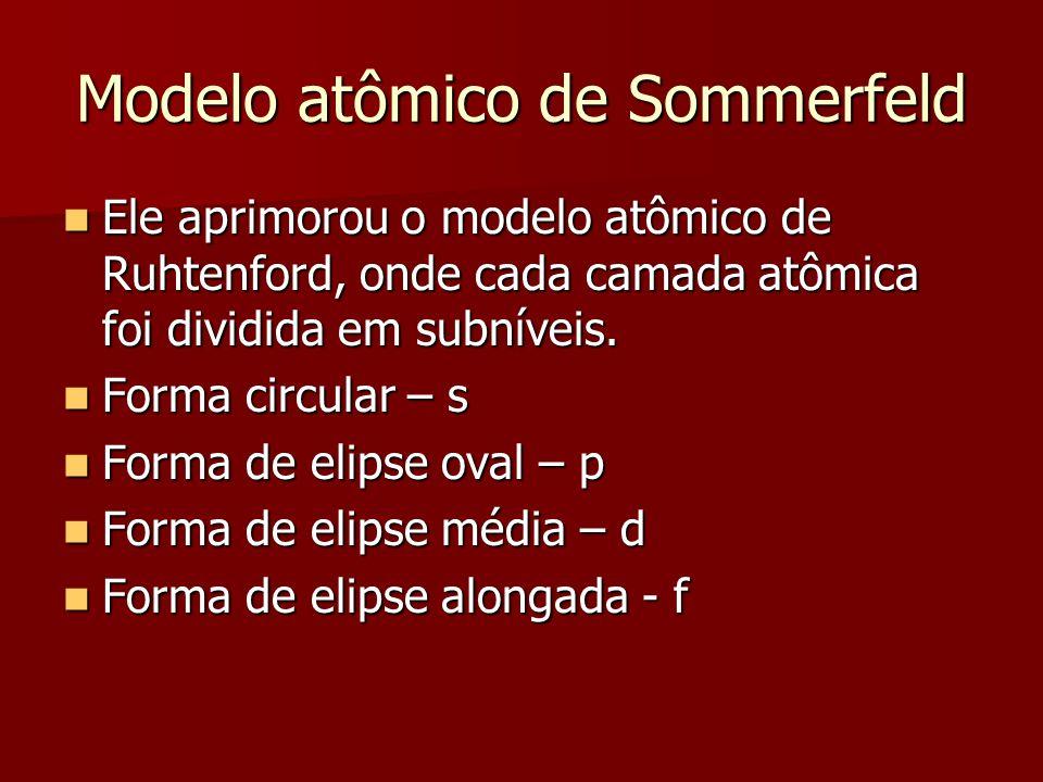 Modelo atômico de Sommerfeld  Ele aprimorou o modelo atômico de Ruhtenford, onde cada camada atômica foi dividida em subníveis.  Forma circular – s