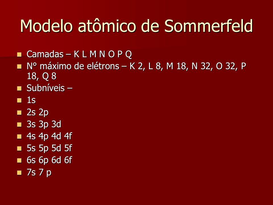 Modelo atômico de Sommerfeld  Camadas – K L M N O P Q  N° máximo de elétrons – K 2, L 8, M 18, N 32, O 32, P 18, Q 8  Subníveis –  1s  2s 2p  3s