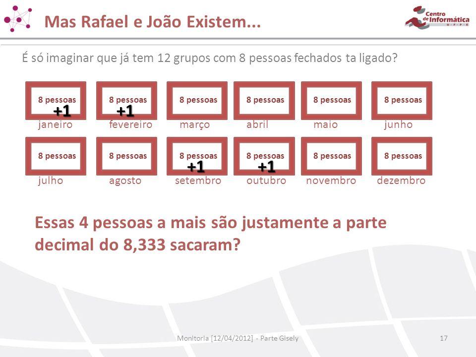 Mas Rafael e João Existem... Monitoria [12/04/2012] - Parte Gisely17 É só imaginar que já tem 12 grupos com 8 pessoas fechados ta ligado? janeiro 8 pe