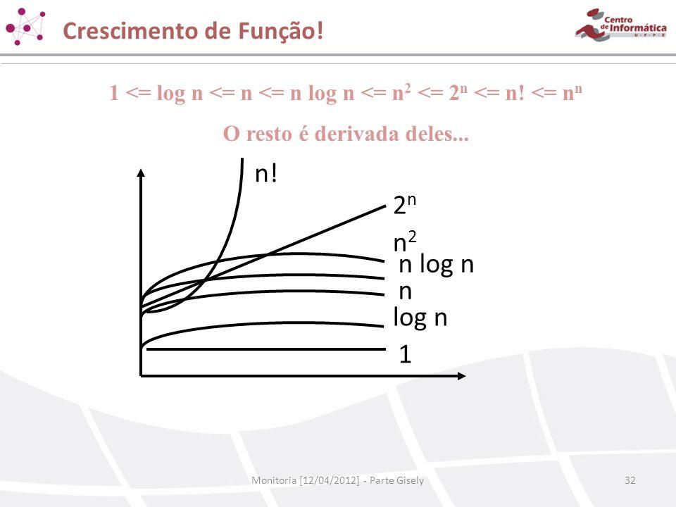 Crescimento de Função! Monitoria [12/04/2012] - Parte Gisely32 n! 2n2n n2n2 n log n n log n 1 1 <= log n <= n <= n log n <= n 2 <= 2 n <= n! <= n n O