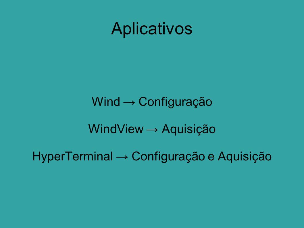 Aplicativos Wind → Configuração WindView → Aquisição HyperTerminal → Configuração e Aquisição