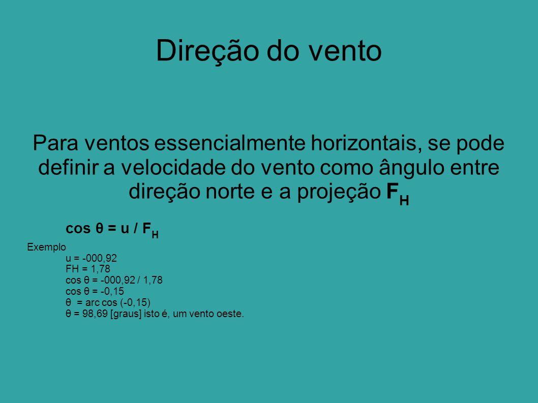 Direção do vento Para ventos essencialmente horizontais, se pode definir a velocidade do vento como ângulo entre direção norte e a projeção F H cos θ