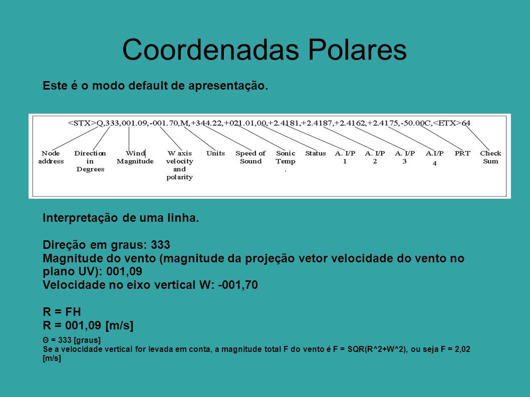 Coordenadas Polares Este é o modo default de apresentação. Interpretação de uma linha. Direção em graus: 333 Magnitude do vento (magnitude da projeção