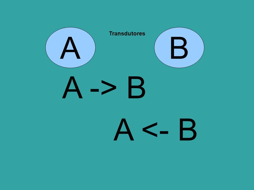 Transdutores A -> B A <- B AB