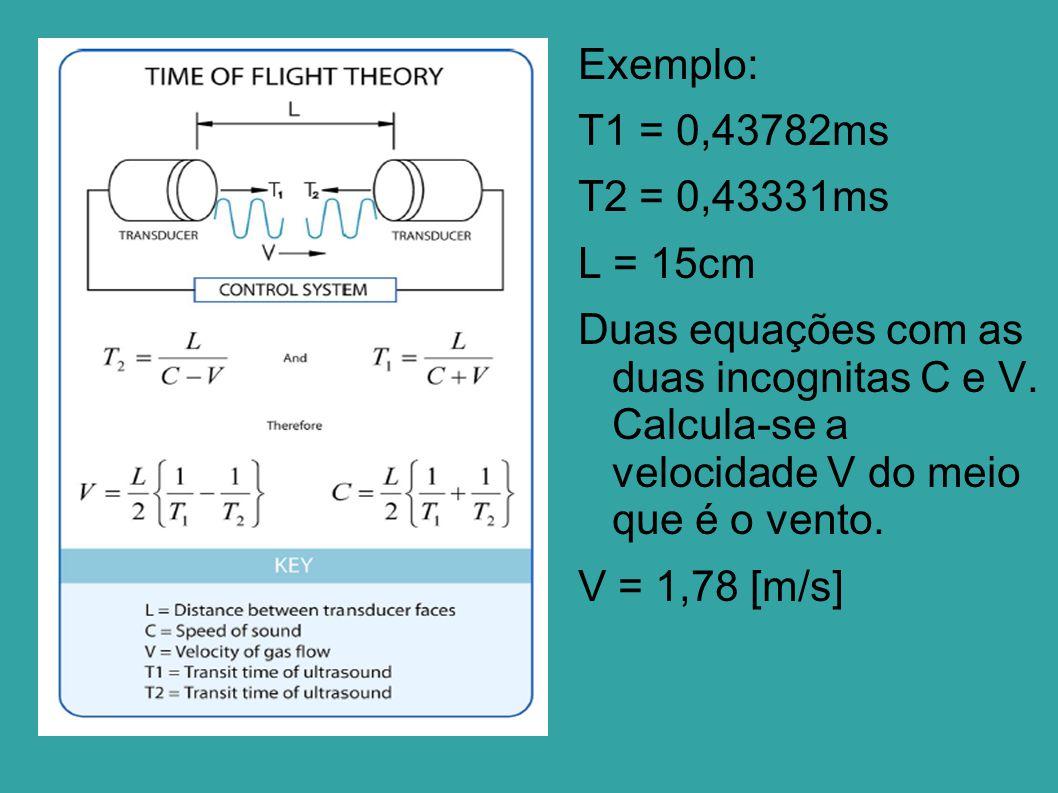 Exemplo: T1 = 0,43782ms T2 = 0,43331ms L = 15cm Duas equações com as duas incognitas C e V. Calcula-se a velocidade V do meio que é o vento. V = 1,78