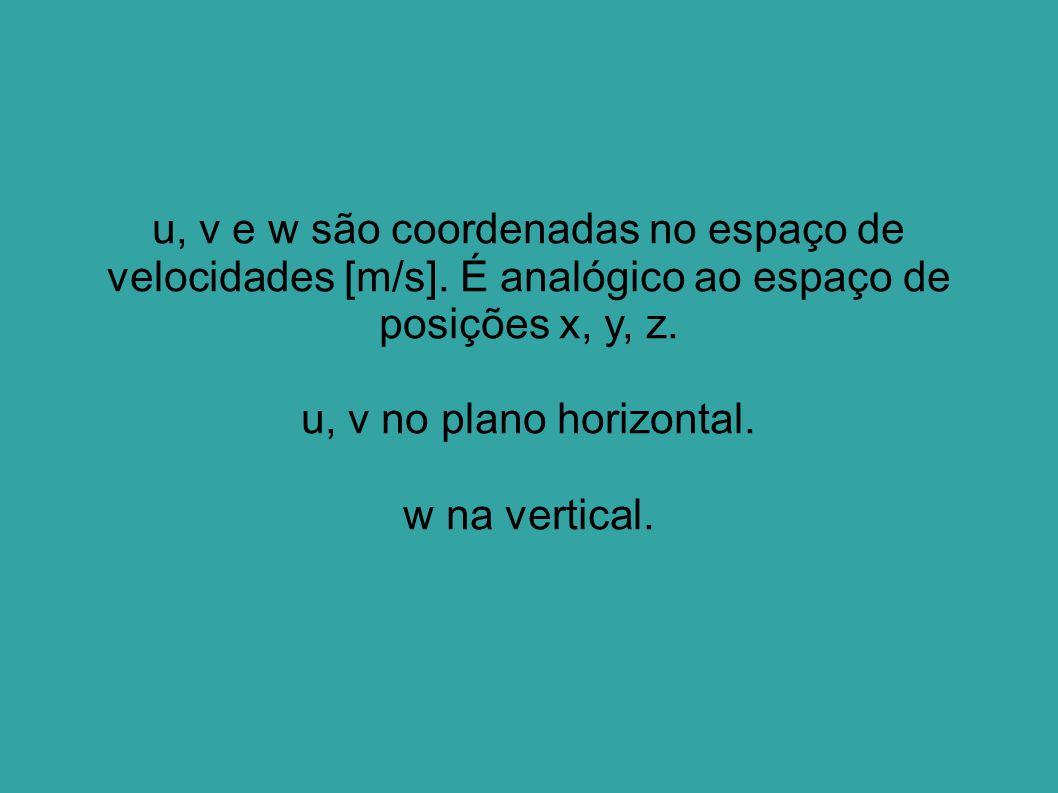 u, v e w são coordenadas no espaço de velocidades [m/s]. É analógico ao espaço de posições x, y, z. u, v no plano horizontal. w na vertical.