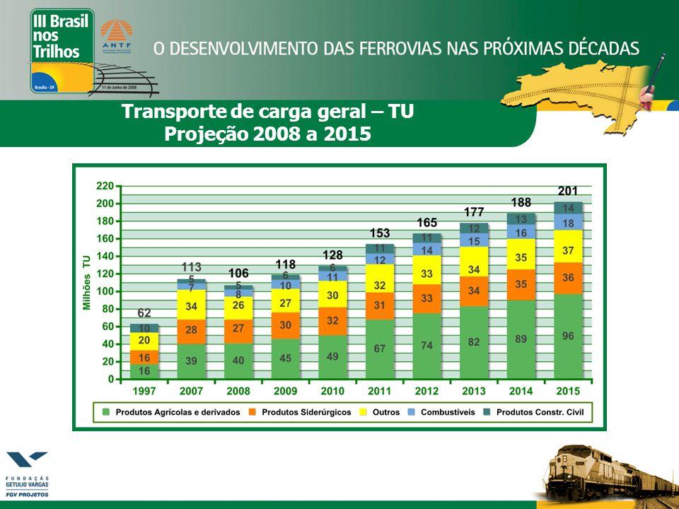 Transporte de carga geral – TU Projeção 2008 a 2015