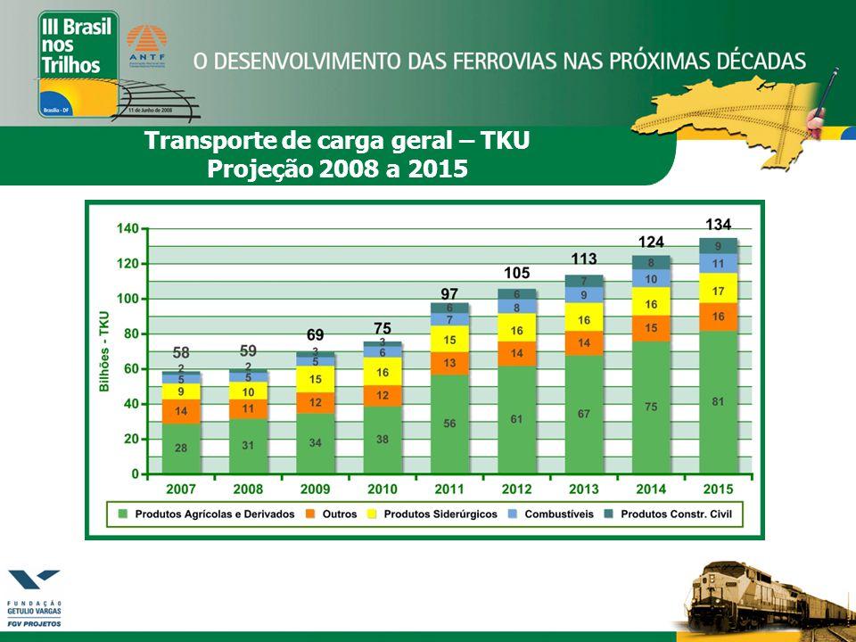 Transporte de carga geral – TKU Projeção 2008 a 2015