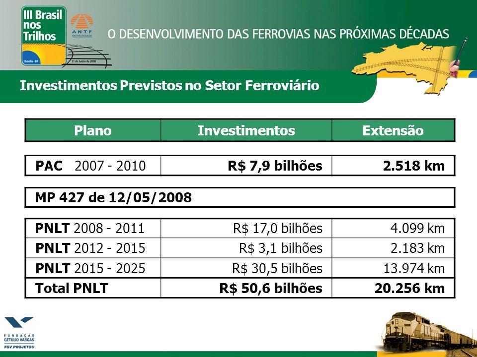 Investimentos Previstos no Setor Ferroviário PlanoInvestimentosExtensão PAC 2007 - 2010 R$ 7,9 bilhões2.518 km MP 427 de 12/05/2008 PNLT 2008 - 2011R$
