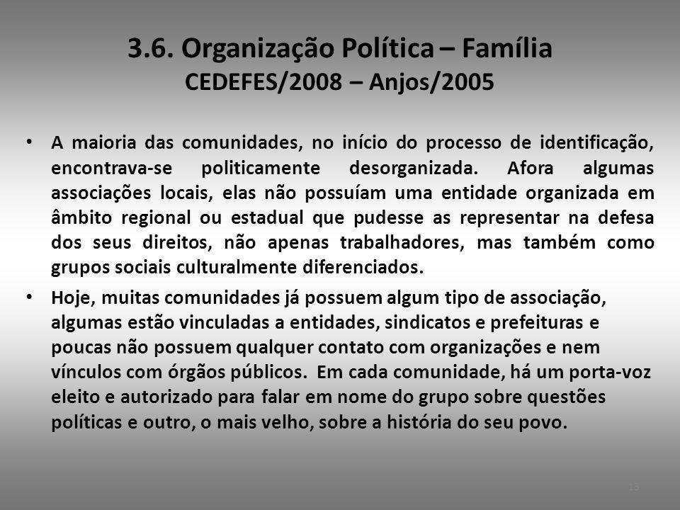 3.6. Organização Política – Família CEDEFES/2008 – Anjos/2005 • A maioria das comunidades, no início do processo de identificação, encontrava-se polit